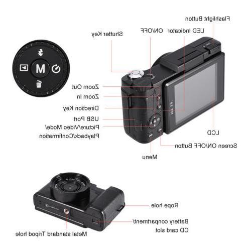 24MP 4 Times Camera Professional
