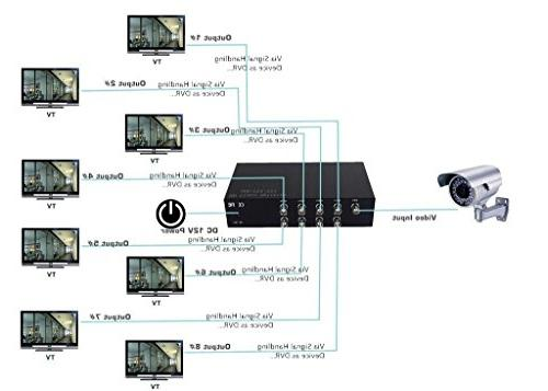 BeElion 8Way TV Video 8 Splitter Camera